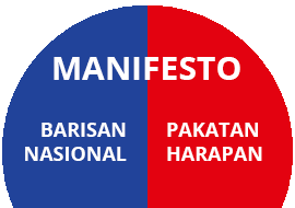 SF-Manifesto